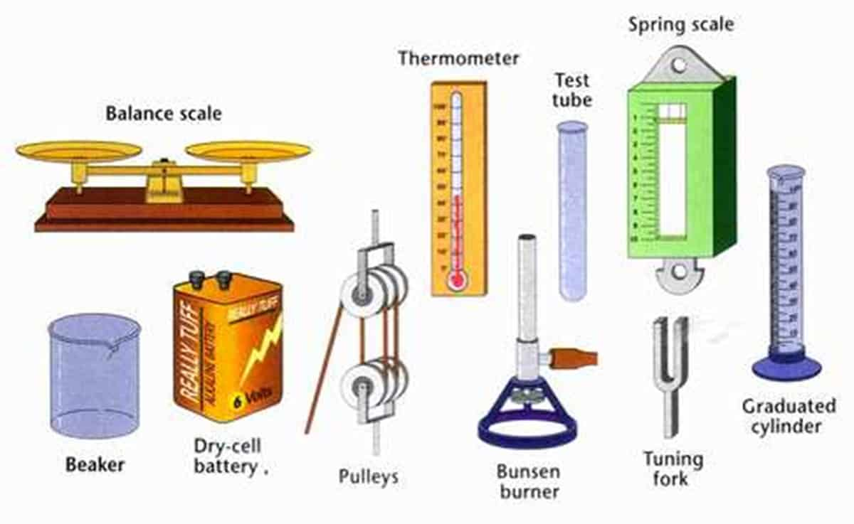 Tools, Equipment, Devices and Home Appliances Vocabulary: 300+ Items Illustrated 23