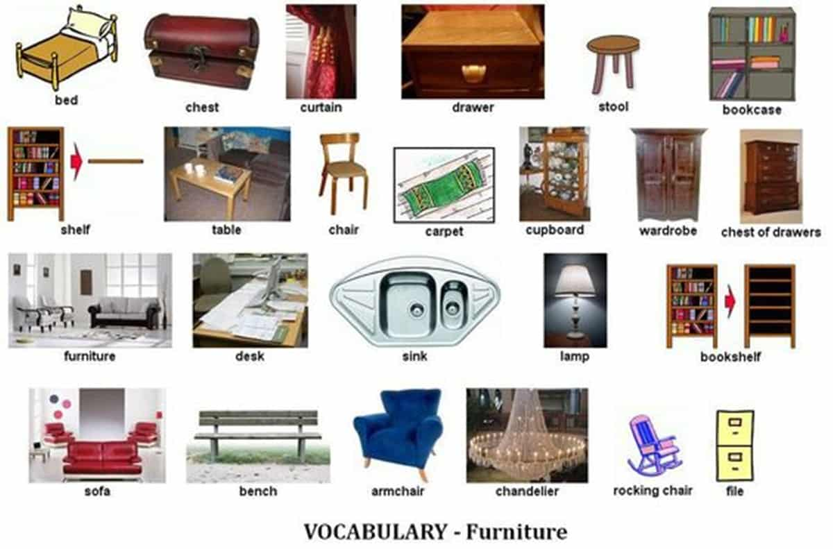 Living room furniture vocabulary english for Bedroom furniture vocabulary
