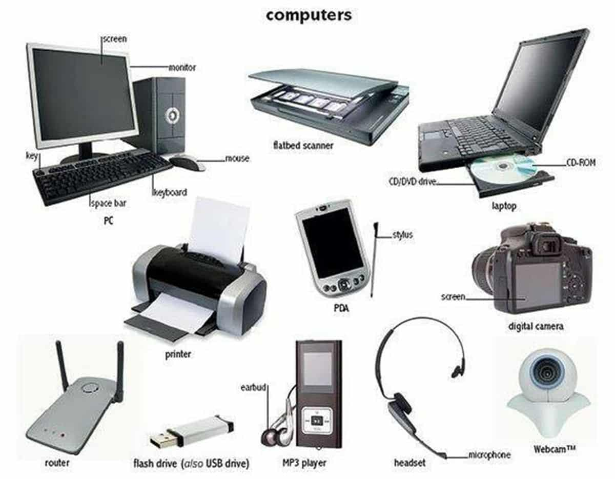 Tools Equipment Devices And Home Appliances Vocabulary