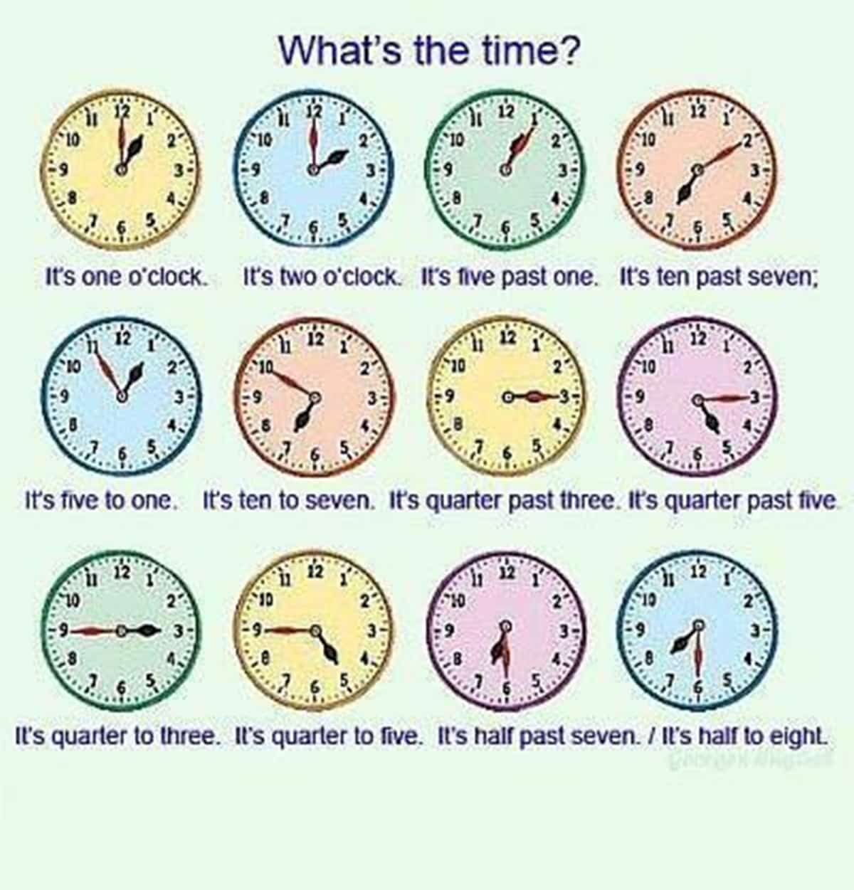 It's Time to Learn How to Tell the Time in English 1