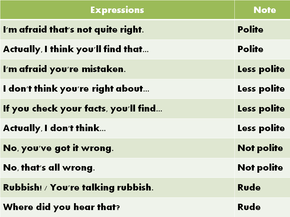 Useful English Expressions Commonly Used in Daily Conversations 59