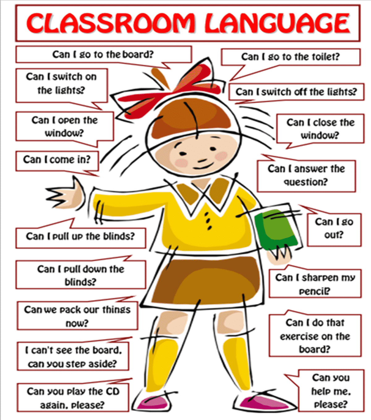 Classroom Language For Teachers And Students Of English