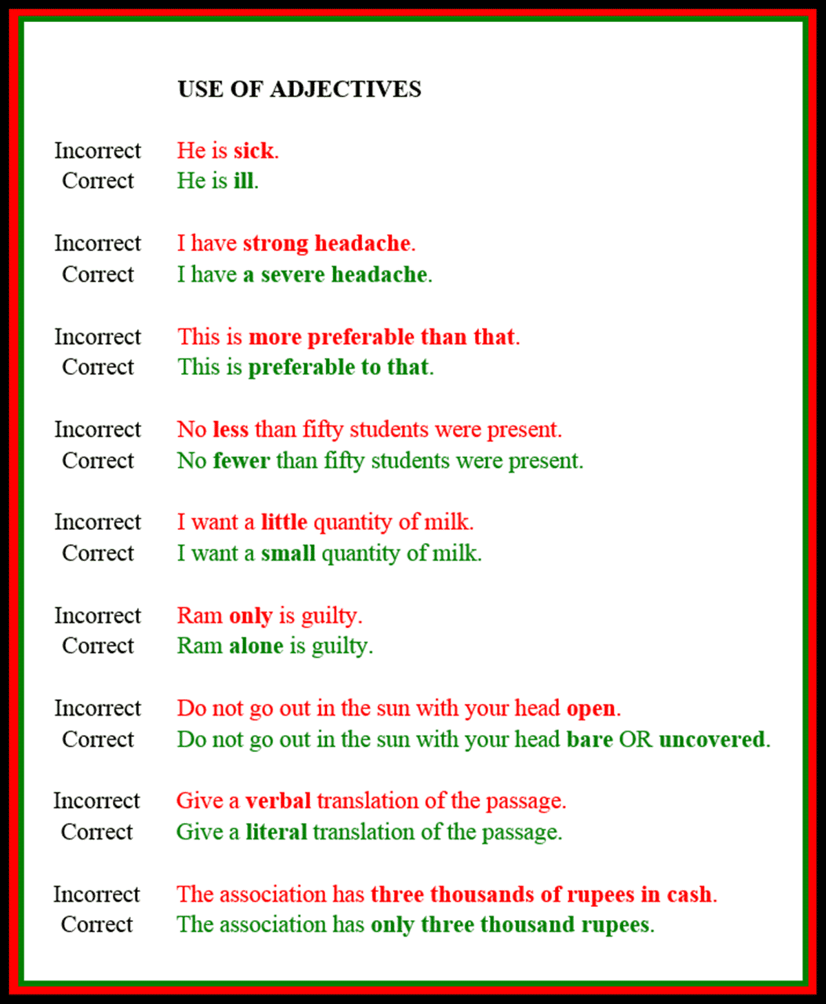 Common Grammatical Errors We All Need To Stop Making