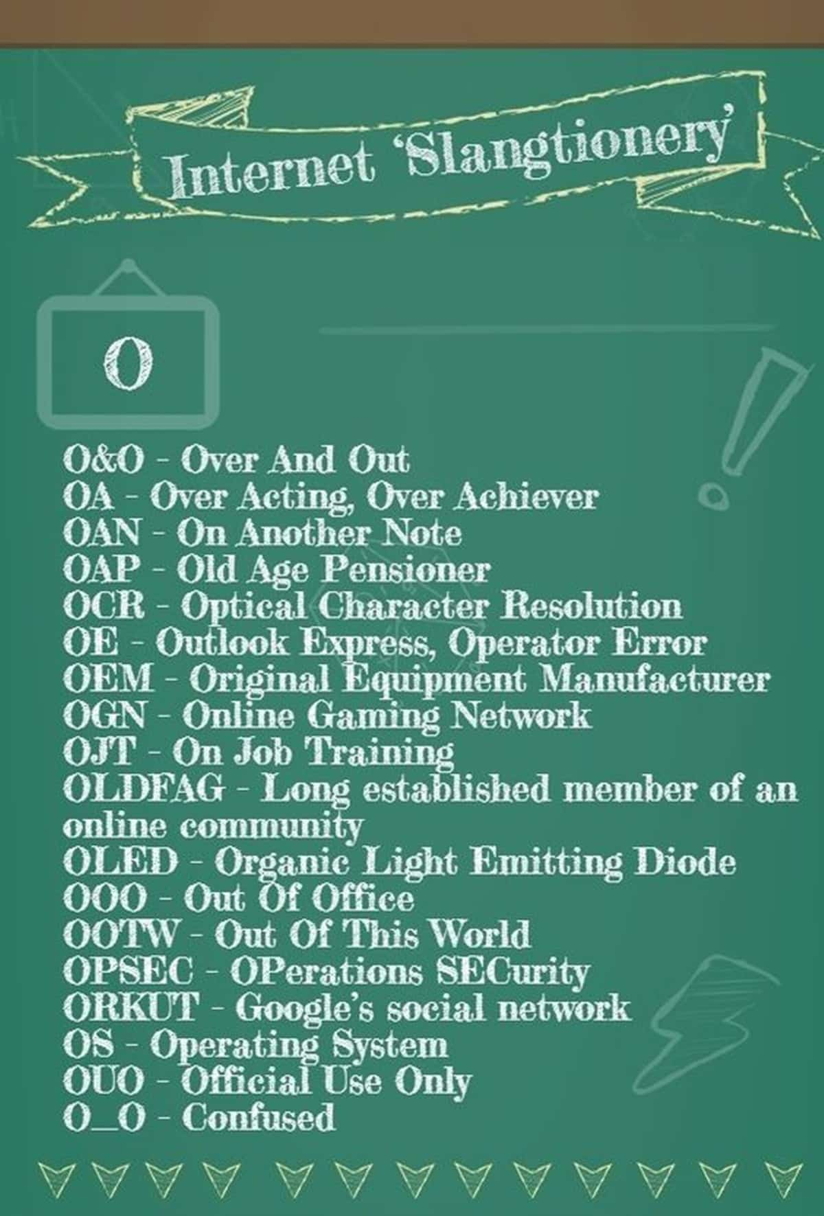 100+ Trendy Internet Slang Words and Acronyms You Need To ...