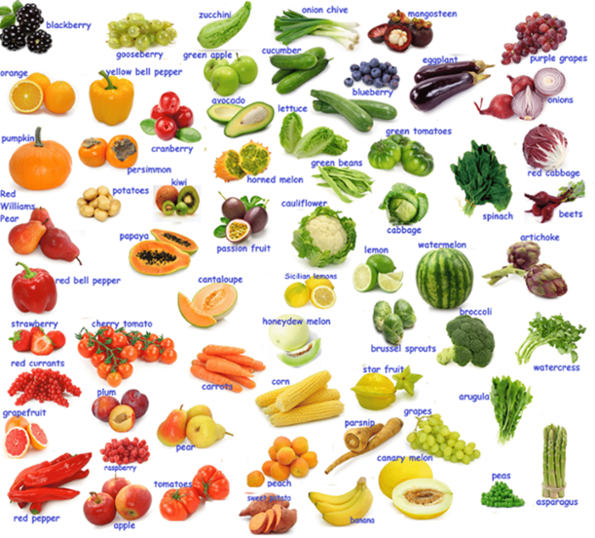 Fruits and Vegetables Vocabulary in English 27