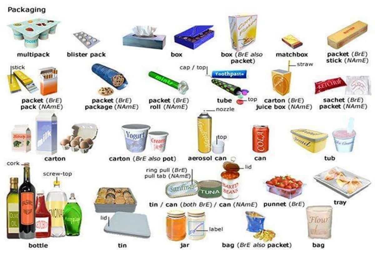 Containers and Packaging Vocabulary in English 14