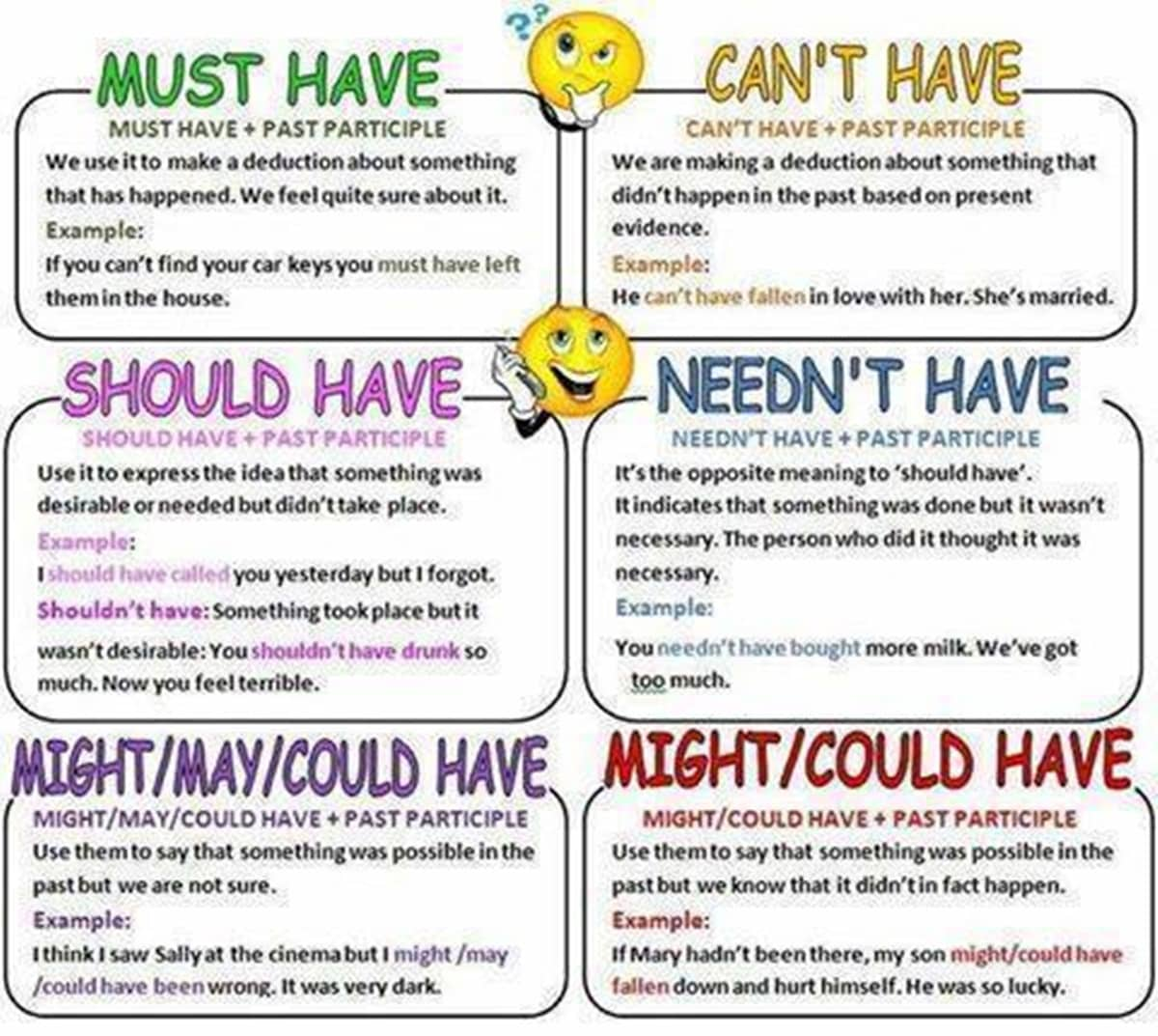 Using Perfect Infinitives With Modal Verbs