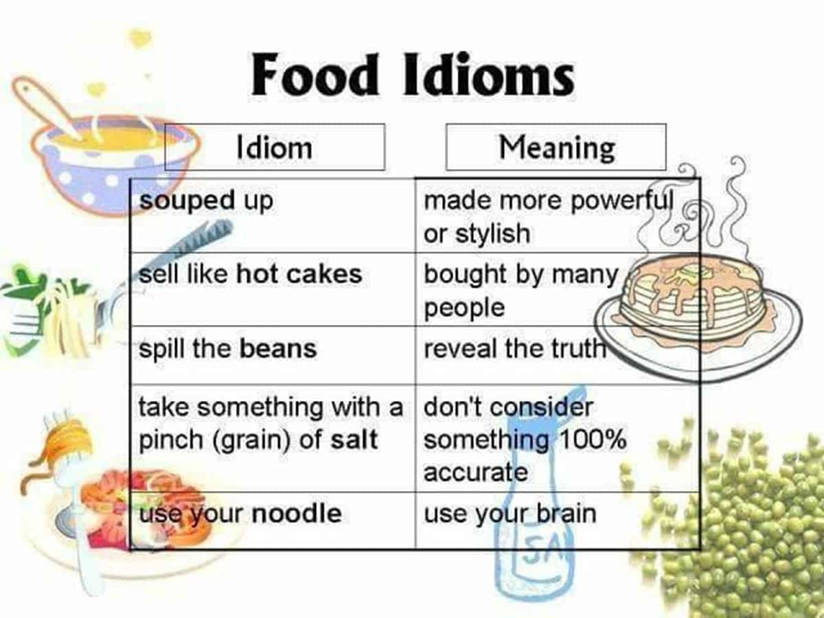 20 Food Idioms In English
