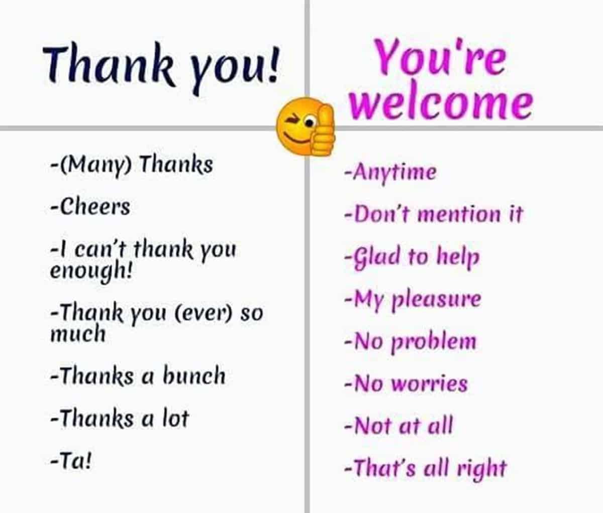 Other Ways To Say Thank You You Re Welcome I M Sorry