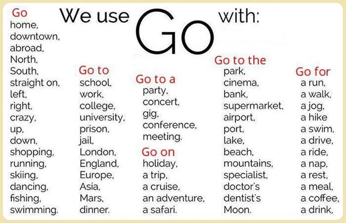 Collocations with GO