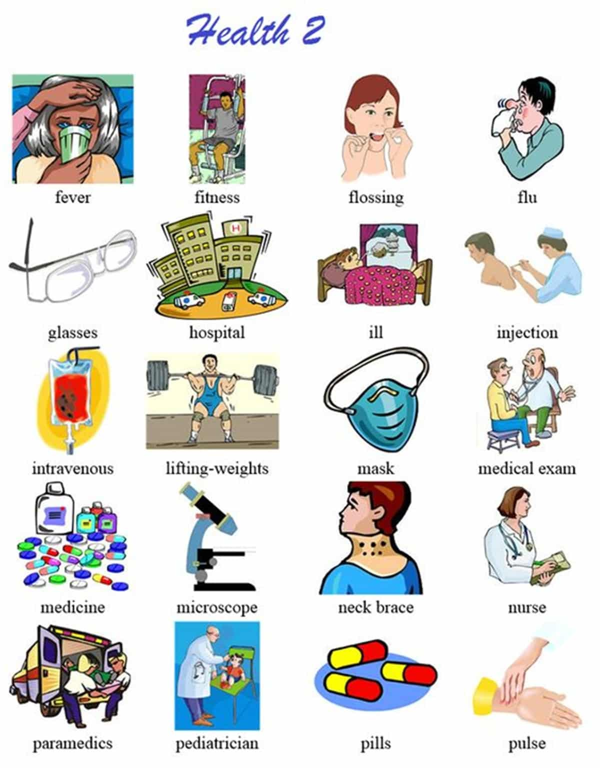 Health Vocabulary - How to talk about health problems in English 14