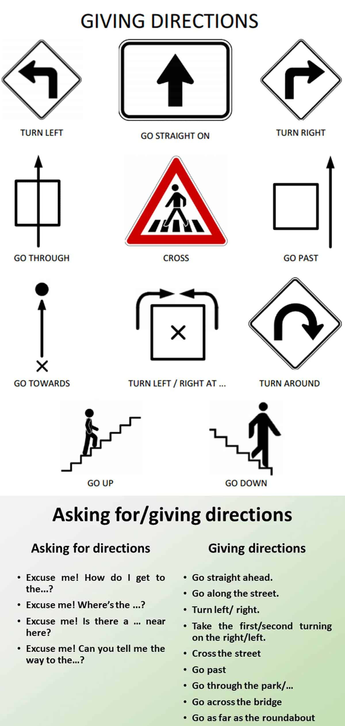 Asking for And Giving Directions in English 16