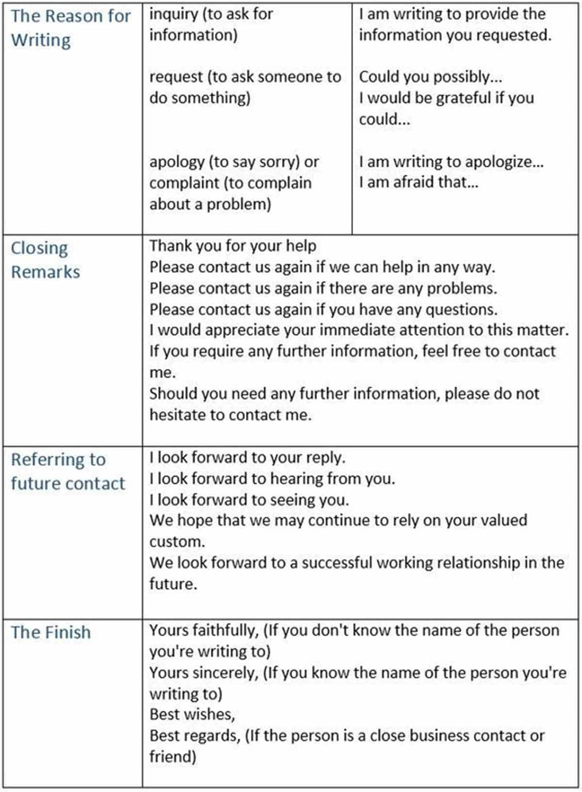 useful phrases in english essays Both these expressions emphasise the position or angle you are judging the   less formal equivalents more characteristic of spoken english, include the  following:  essay in which you are asked to express an opinion (see below),  useful.