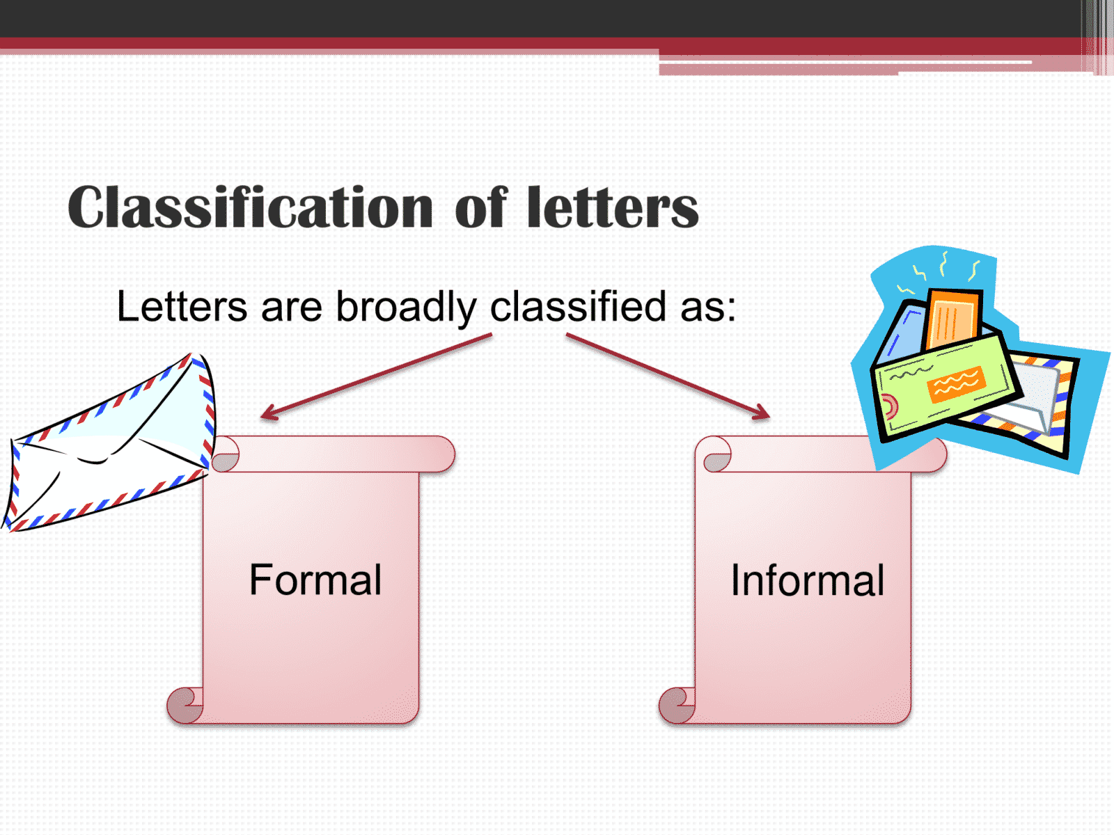 How To Write A Letter  Informal And Formal English  U2013 Esl Buzz