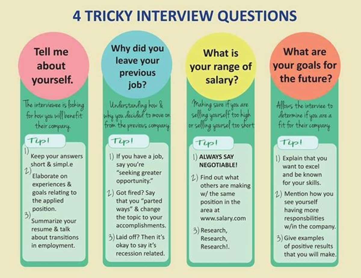 Most Difficult Interview Questions & Answers 14