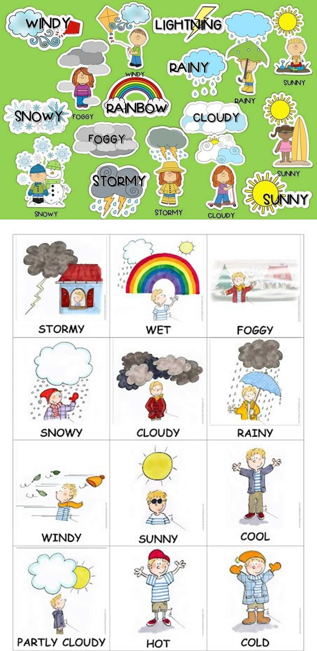 Useful Weather Vocabulary What S The Weather Like In Your