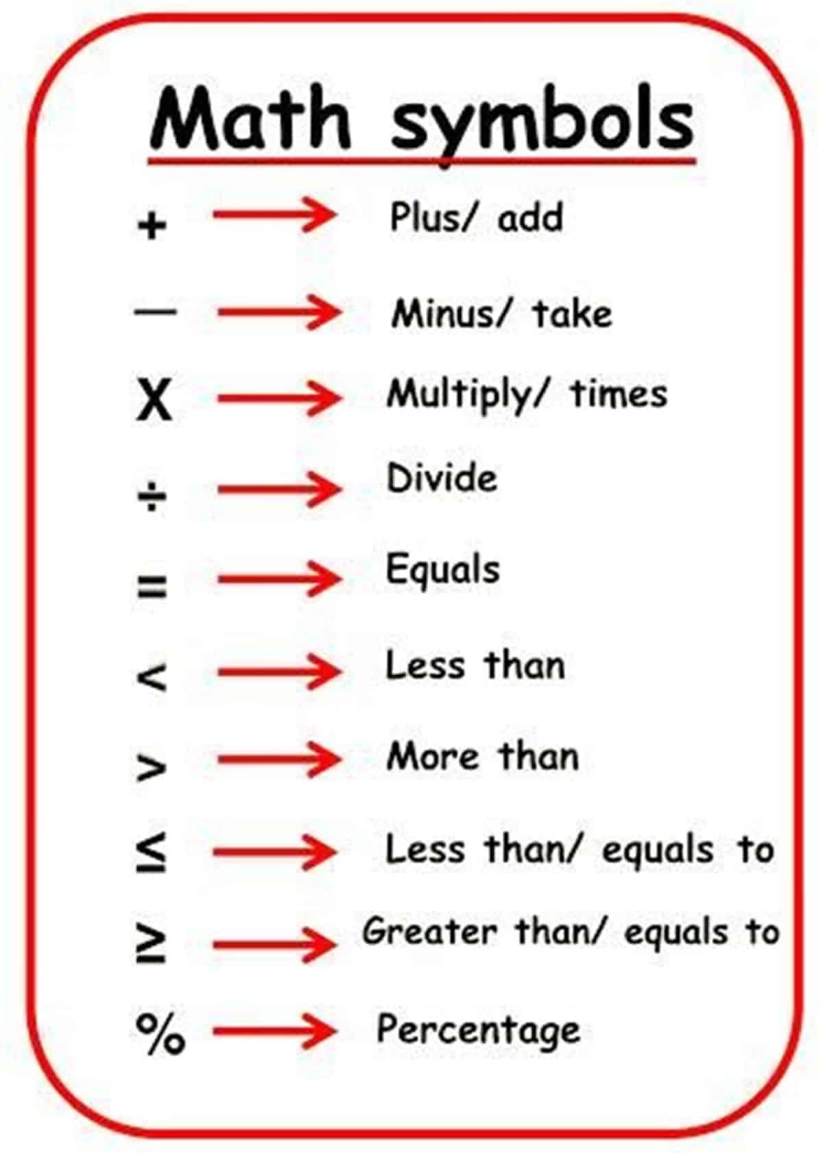 Math Vocabulary The Language Of Mathematics Esl Buzz