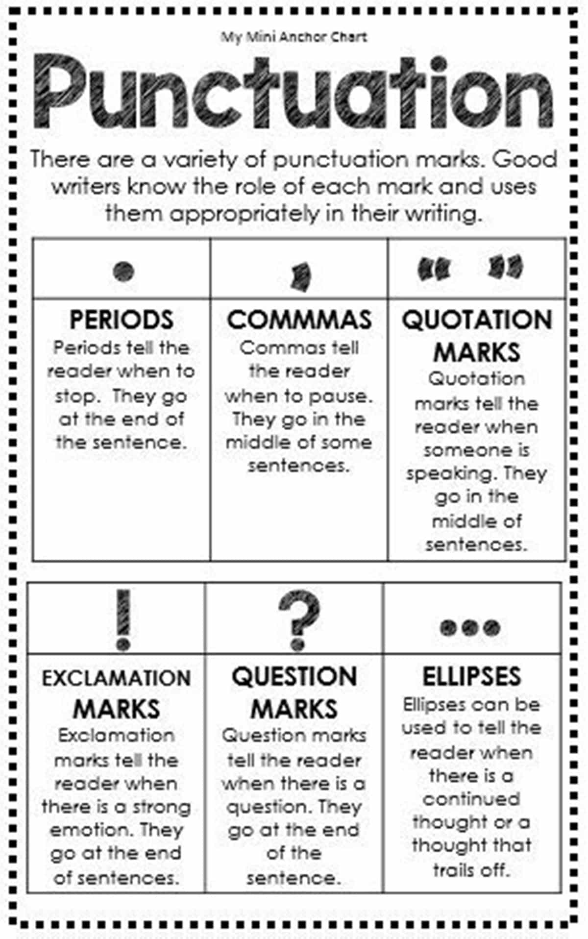 How To Use English Punctuation Marks Correctly