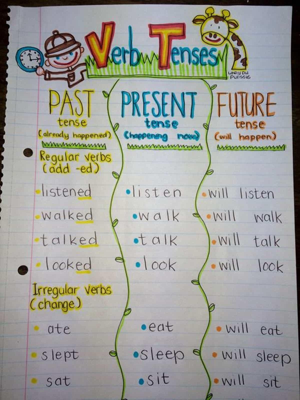 Creative ESL Teaching Notes and Ideas 29