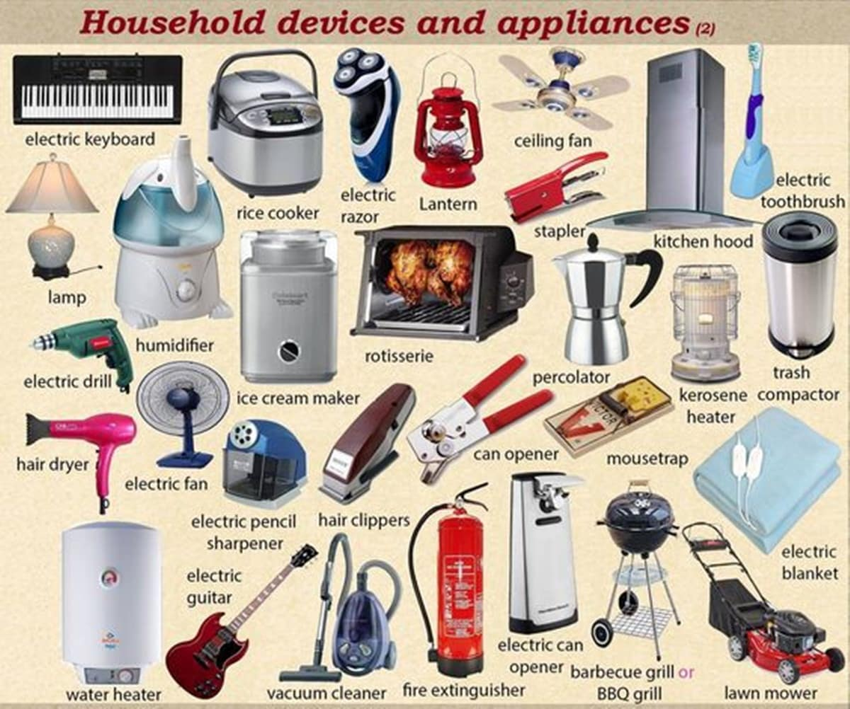 Household Devices and Appliances Vocabulary in English 14