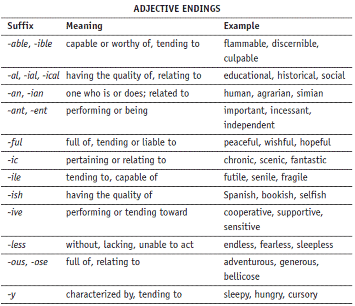 Common Adjective Suffixes In English