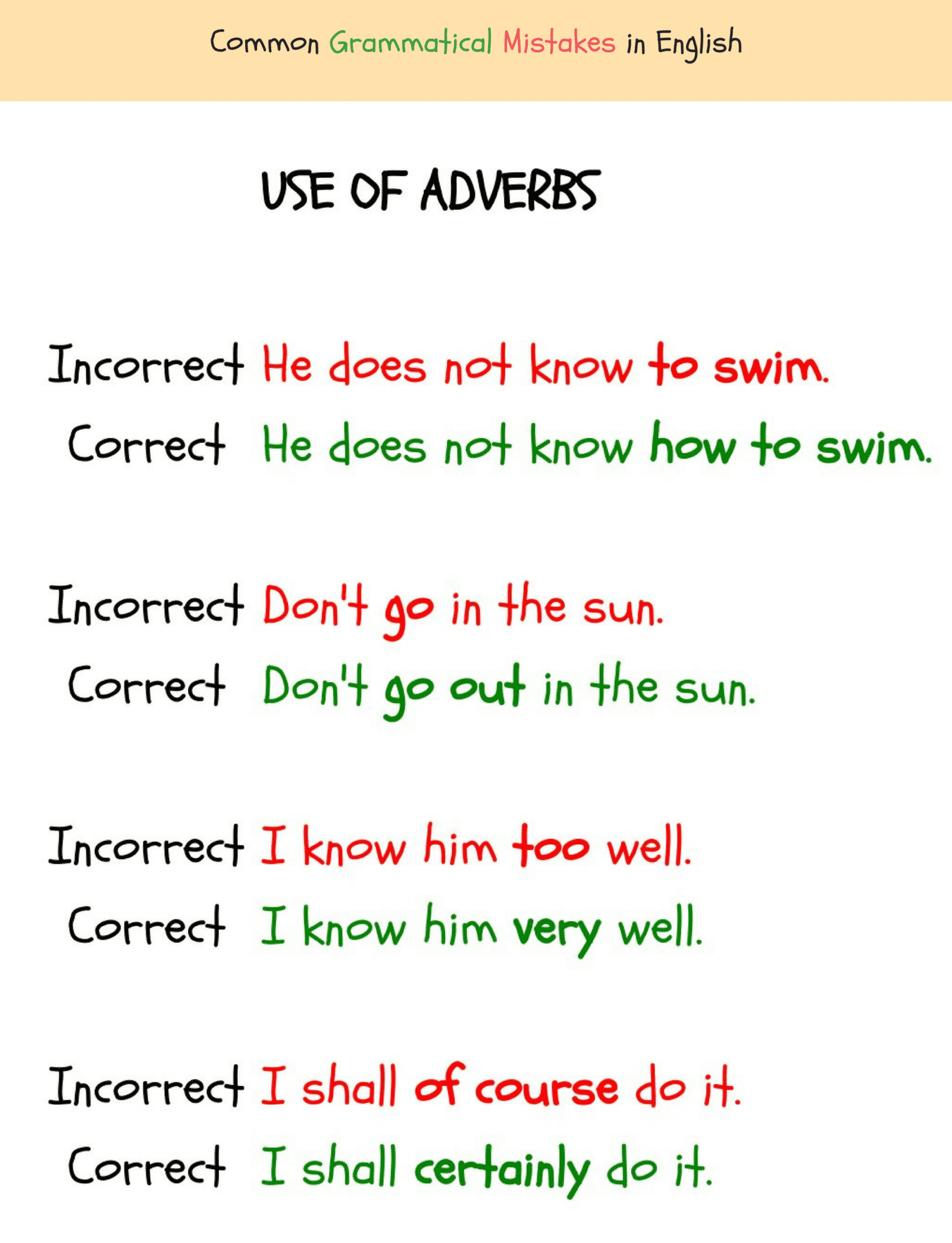 Common Errors In The Use Of English Adverbs