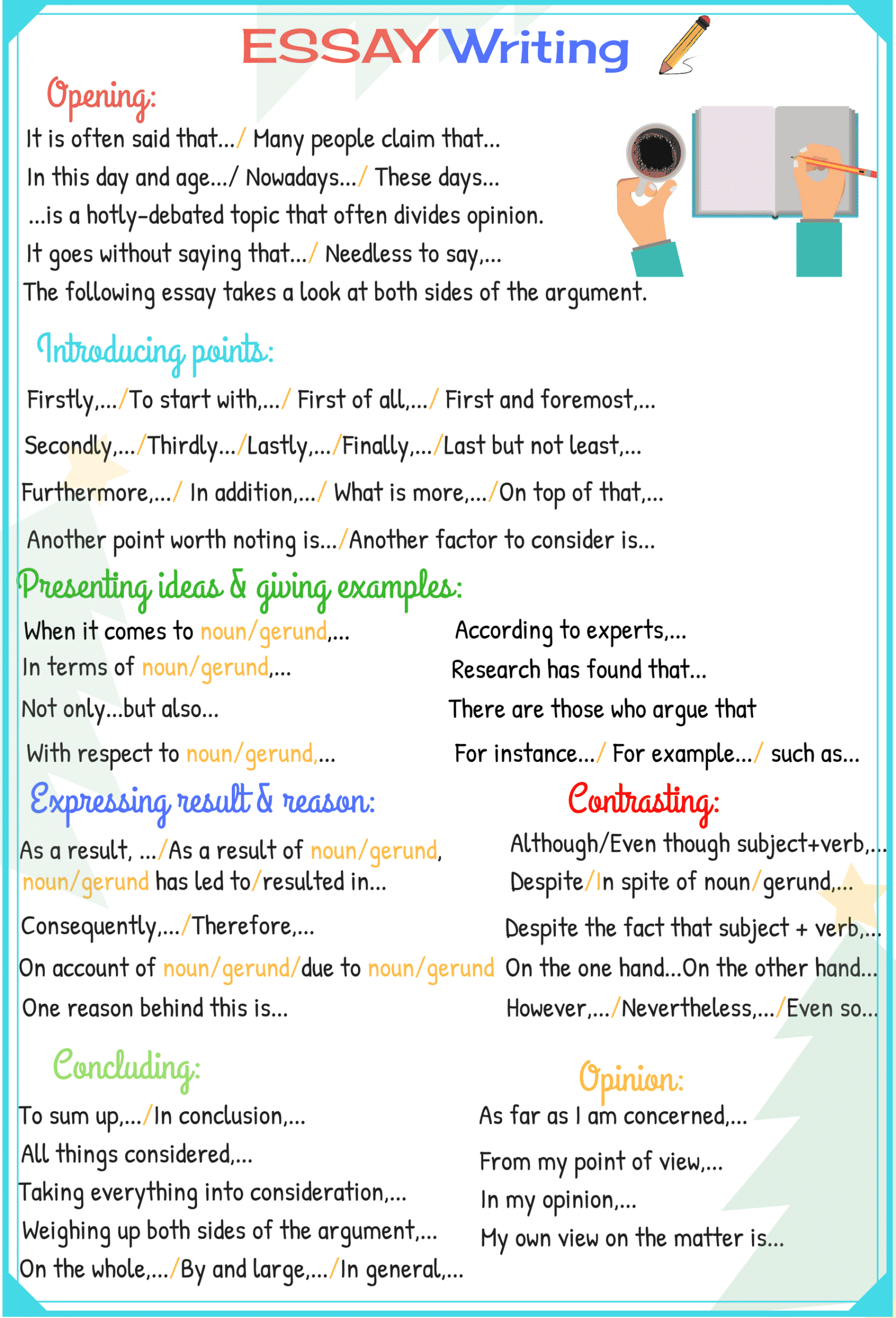 Steps to writing an essay for 6th graders