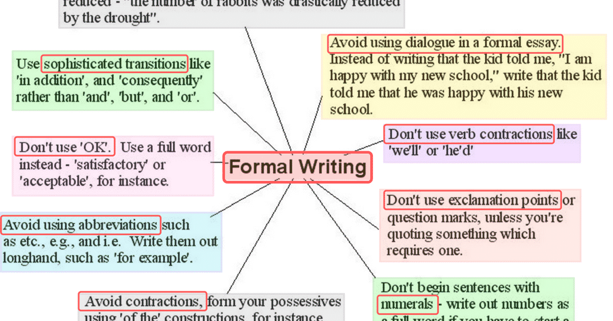 helpful tips and rules for formal writing in english esl buzz
