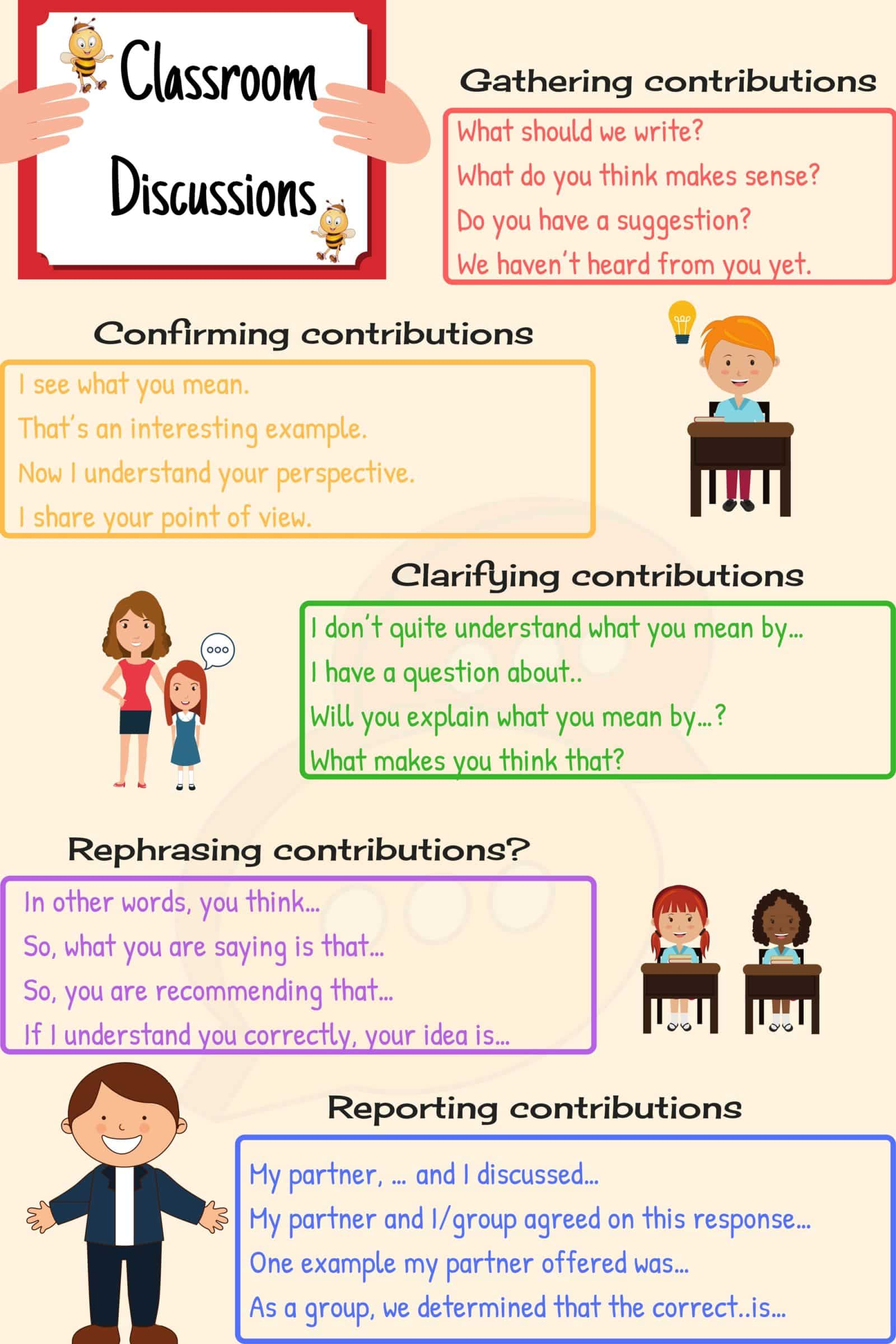 Useful Classroom Language For Students In English