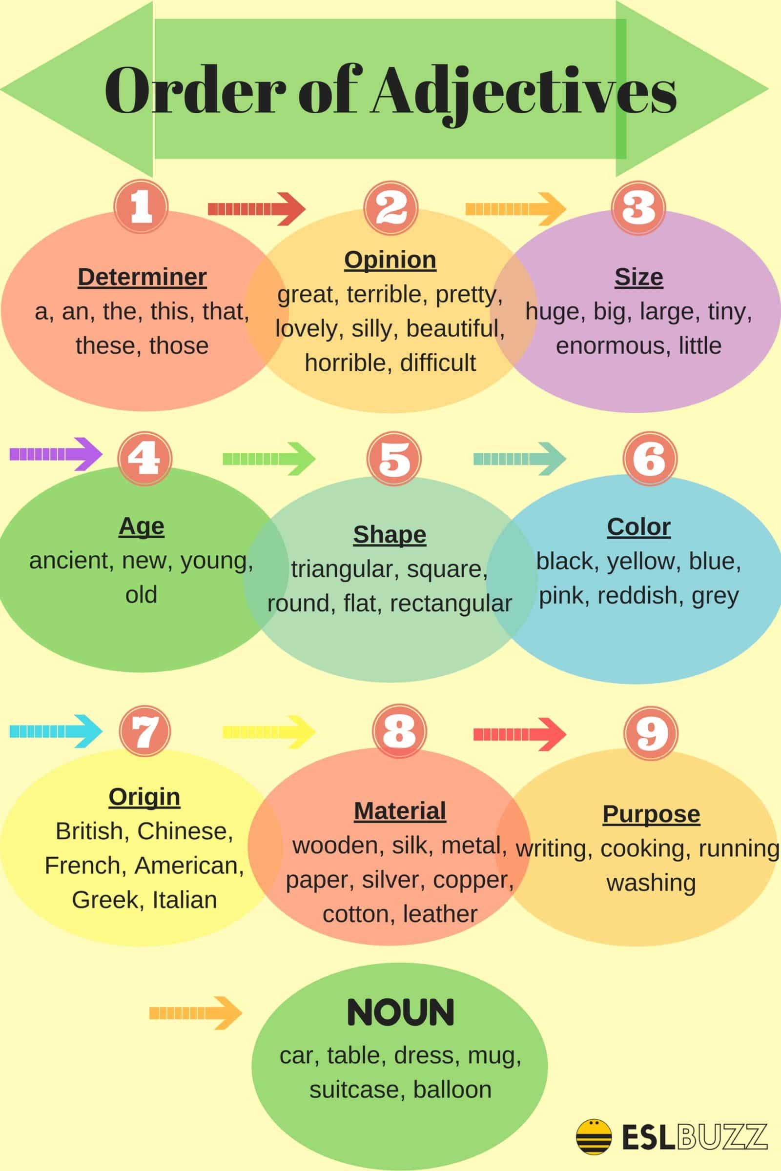 English Grammar Order Of Adjectives