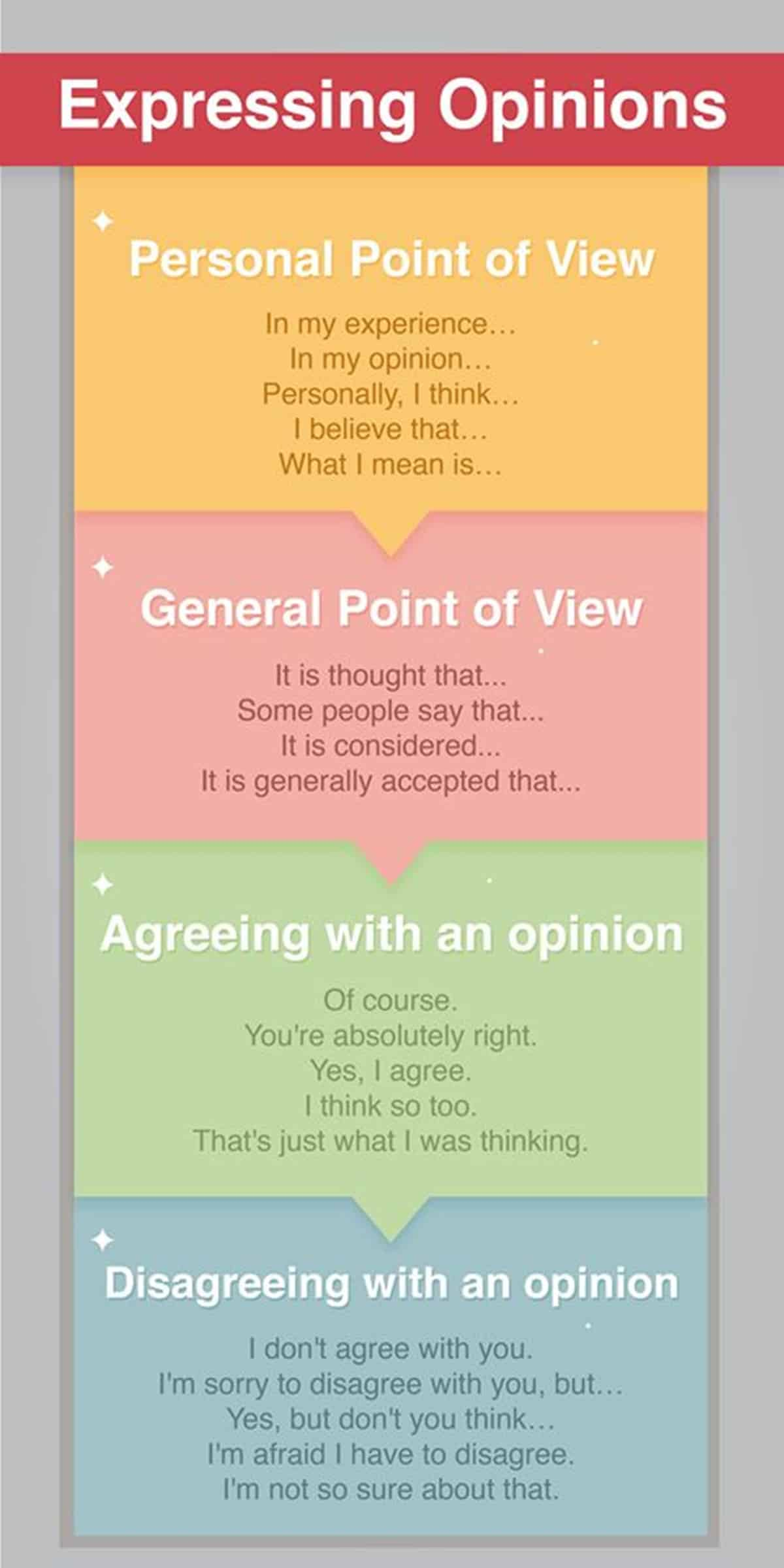 Phrases for Group Discussions