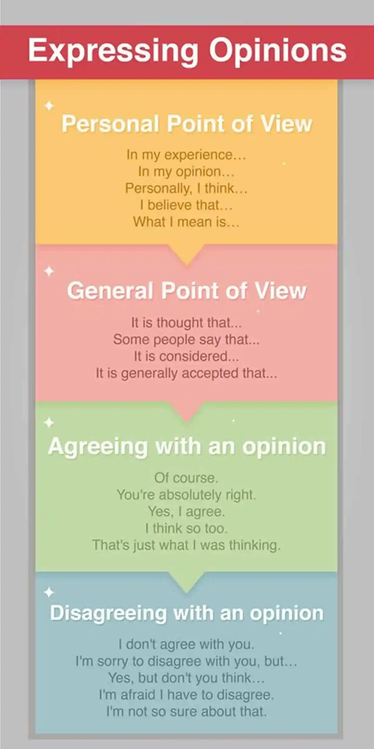 Useful Phrases for Group Discussions in English 18
