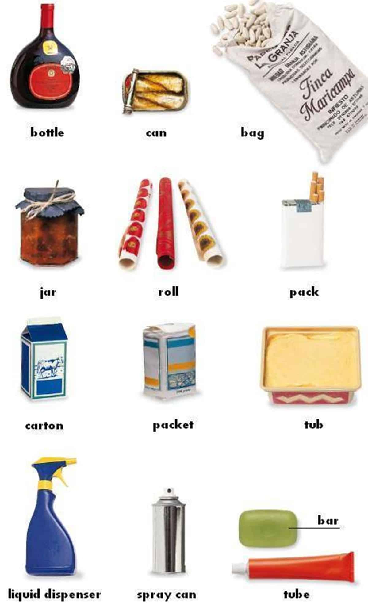Containers and Packaging Vocabulary in English 16