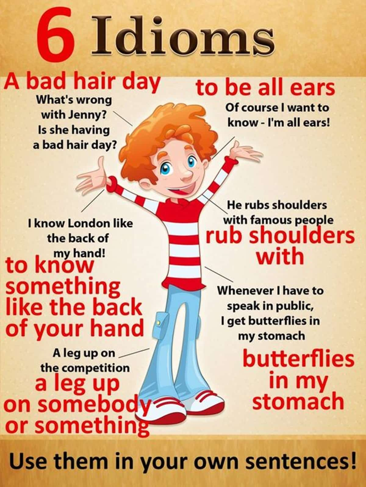 10 Frequently Used Body Idioms With Their Meanings