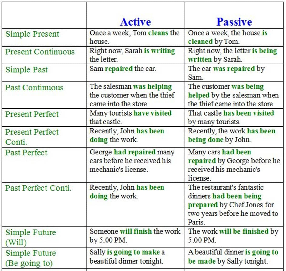 vark learning styles explanation pdf