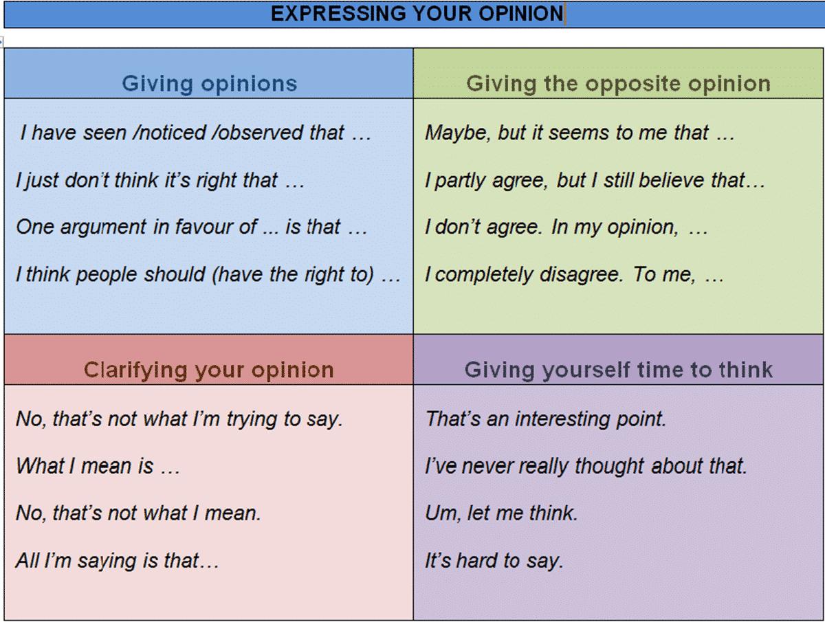 german essay writing phrases