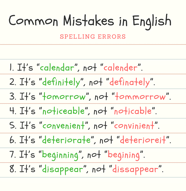 Common Spelling Mistakes in English 3