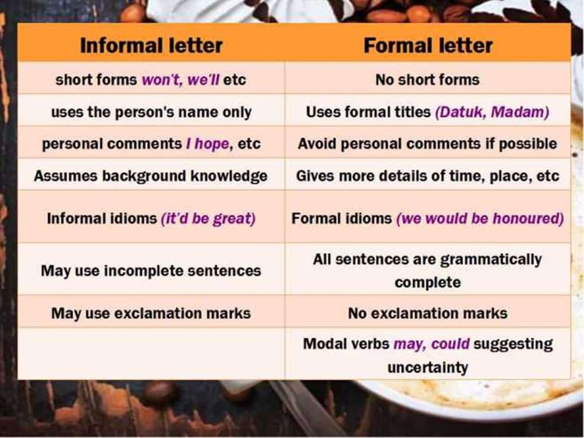 How to write a letter informal and formal english esl buzz informal vs formal letters altavistaventures Choice Image