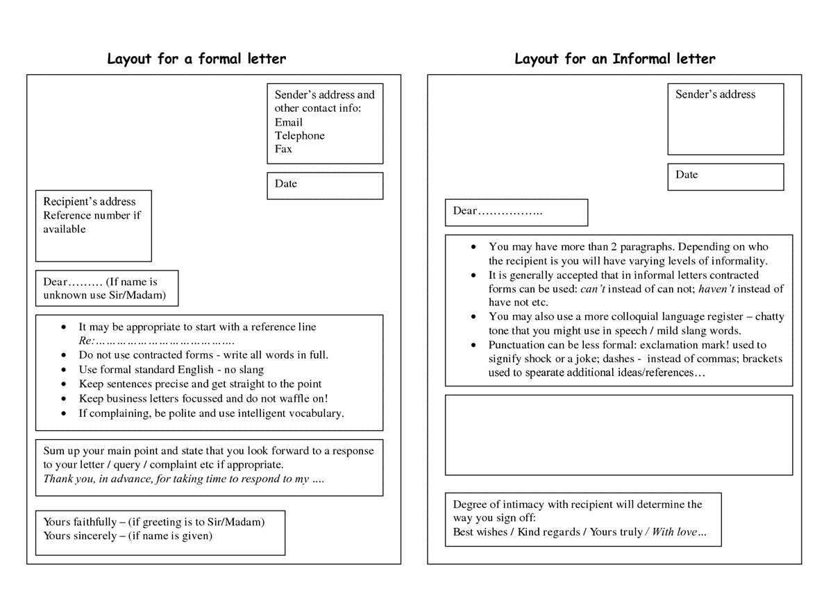 Informal Vs. Formal Letters
