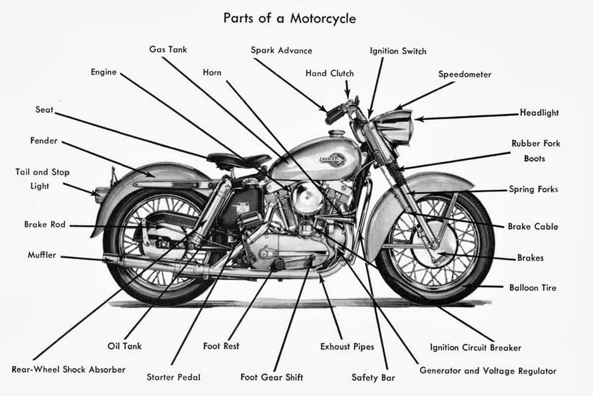 English Vocabulary: Vehicle Parts and Accessories 20