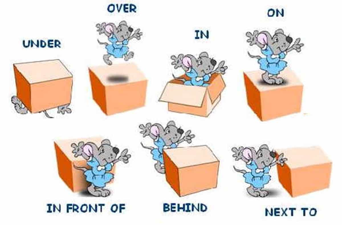 Preposition In Learn In Marathi All Complate: Prepositions Of Time, Place And Movement