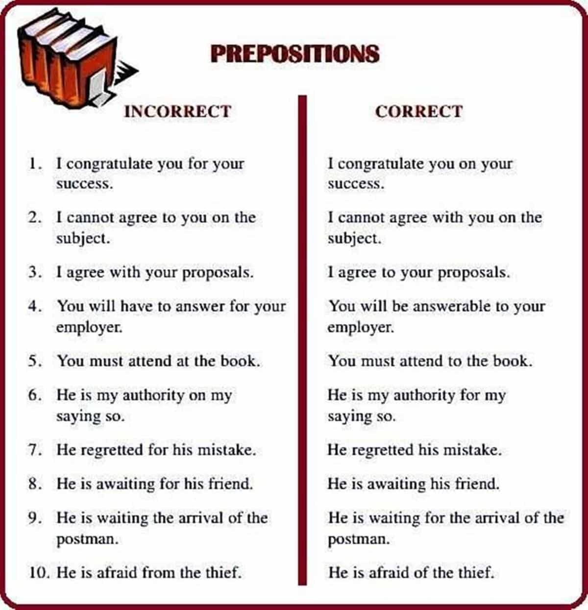 common mistakes in english Improve your grammar by correcting the common mistakes in these english sentences a good review for all students, especially at intermediate and advanced levels.