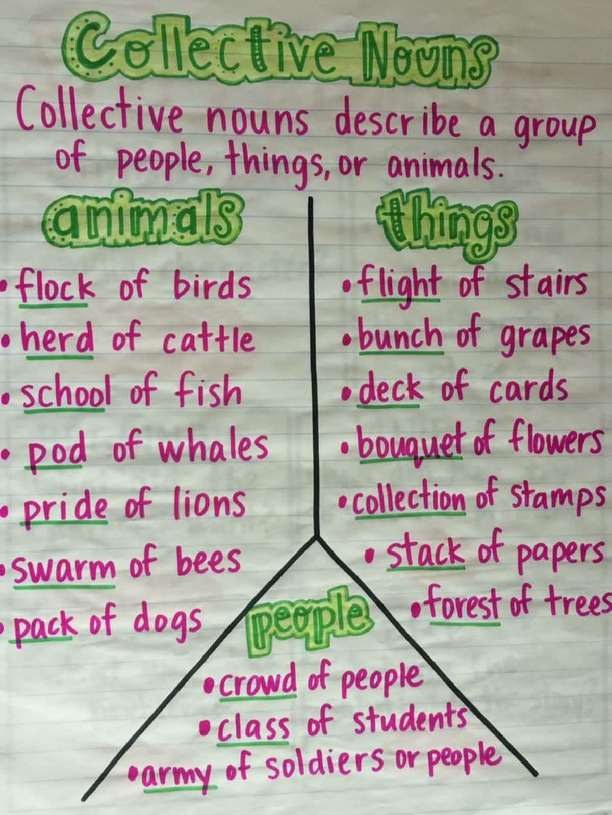 Creative ESL Teaching Notes and Ideas 22
