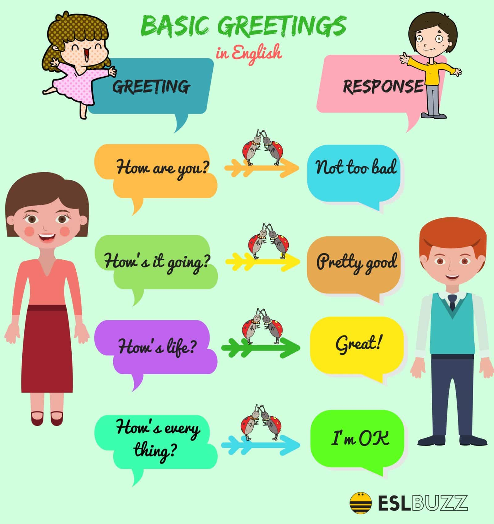 Useful English Greetings and Expressions for English Learners 15