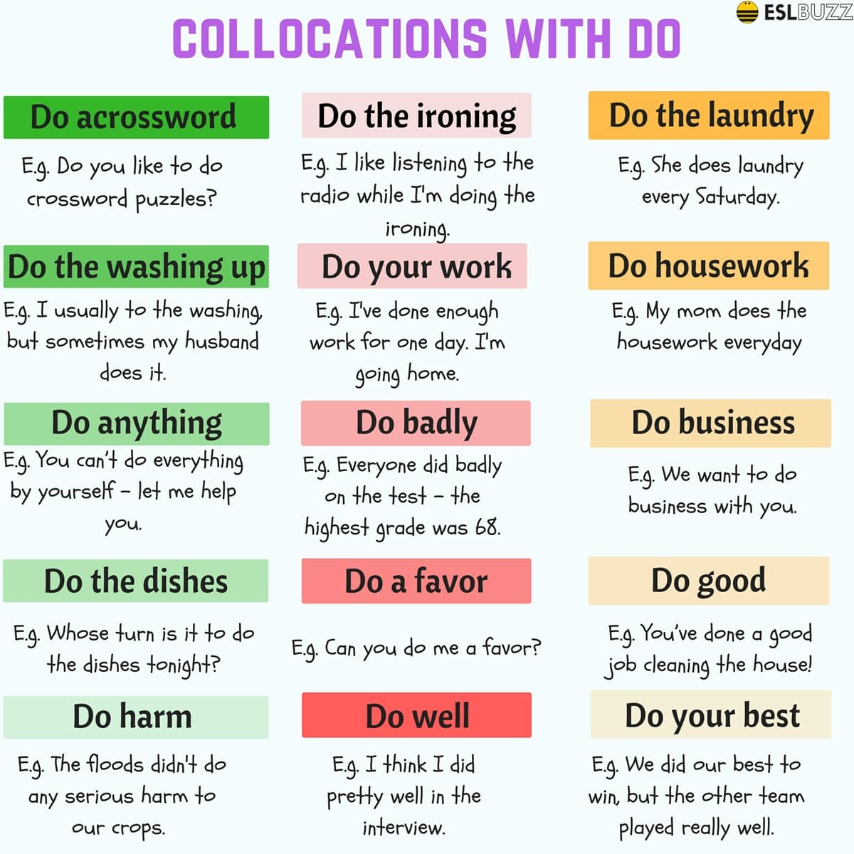 40 Most Common Collocations With Do In English