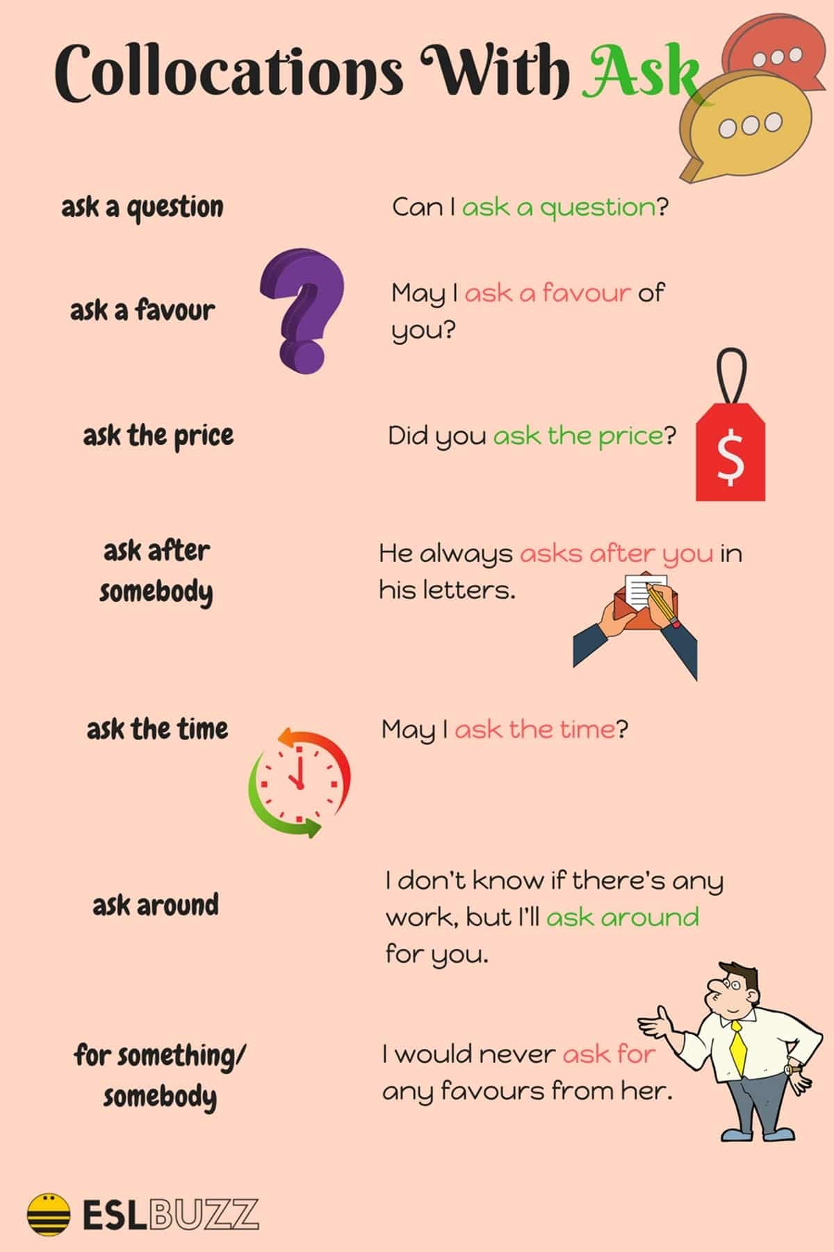 Common Collocations with ASK
