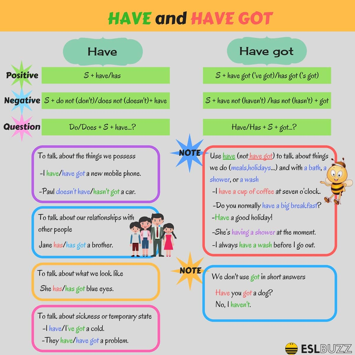 English Grammar Have And Have Got