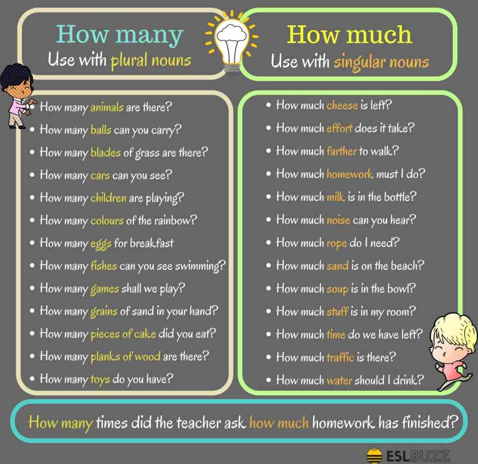 MUCH vs MANY: Difference between Many vs Much (with Useful ...