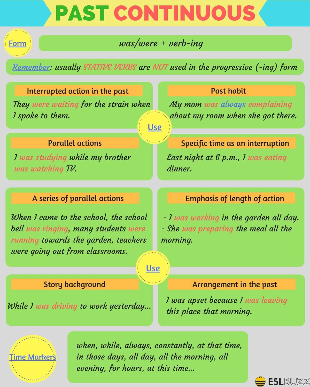 English Grammar The Past Continuous Tense