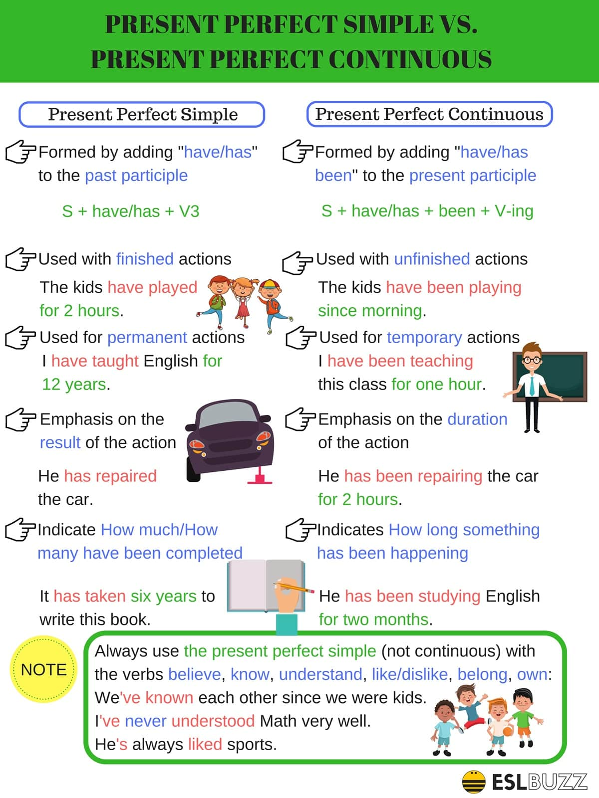 English Tenses: Present Perfect Simple vs. Present Perfect ...